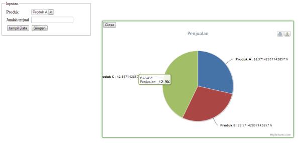 Membuat pie chart belajar php tulisan kali ini akan membahas bagaimana kita membuat pie chart dengan mudah kegunaan dari pie chart adalah mempermudah tampilan laporan dan mempercantik ccuart Gallery